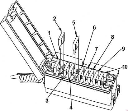 Ford Ranger - fuse box diagram - engine compartment fuse panel