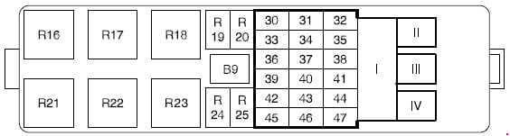 Ford Scorpio - fuse box diagram - battery junction box