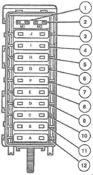Ford Taurus - fuse box diagram - engine compartment