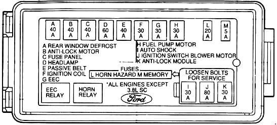 Ford Thunderbird - fuse box diagram - engine compartment fuse box