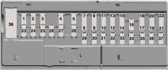 Ford Transit - fuse box diagram - body control module fuse box (2.0l diesel)