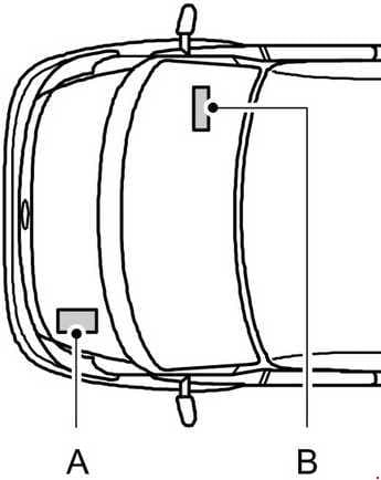 Ford Transit - fuse box diagram - location (left-hand drive)