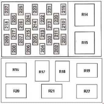 Ford Transit - fuse box diagram - passenger compartment