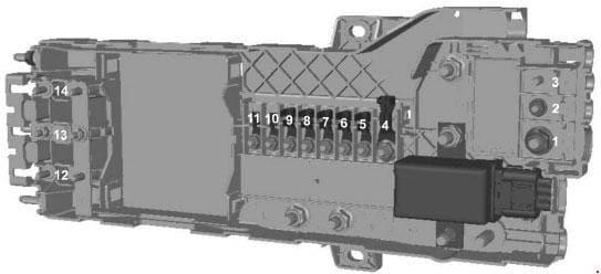 Ford Transit - fuse box diagram - prefuse box (2.2l diesel)
