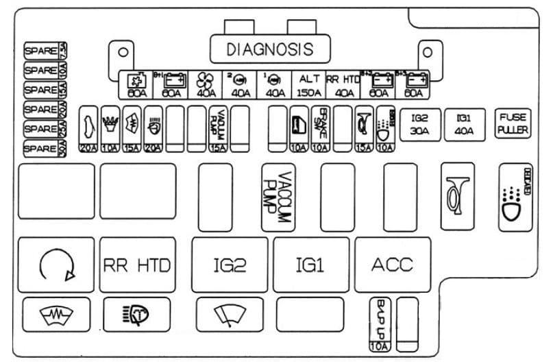 Hyundai Genesis Coupe - fuse box diagram - engine compartment -  main fuse box (variant 2)