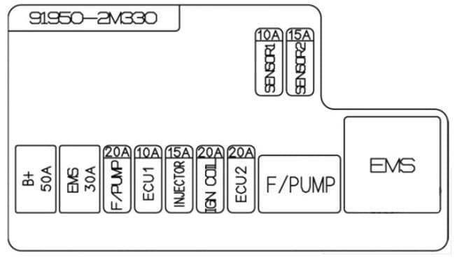 Hyundai Genesis Coupe - fuse box diagram - engine compartment sub fuse box - type 1 (variant 1)