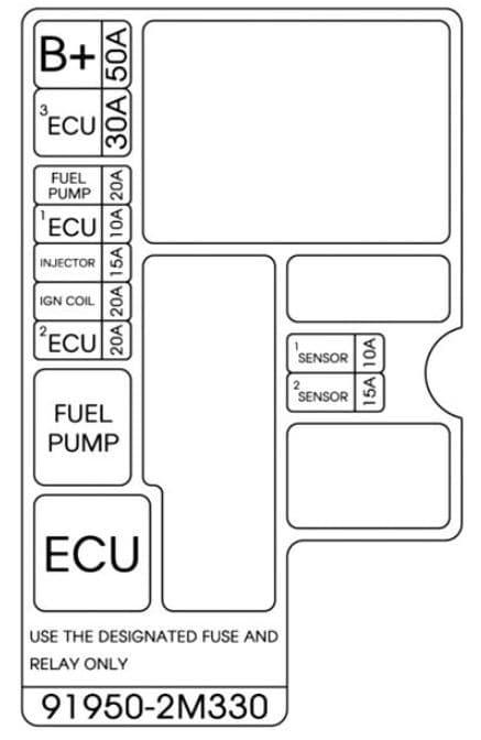 Hyundai Genesis Coupe - fuse box diagram - engine compartment sub fuse box - type 2 (variant 1)