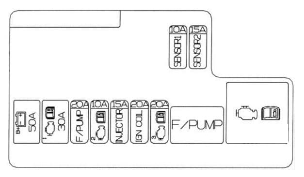 Hyundai Genesis Coupe - fuse box diagram - engine compartment -  sub fuse box (variant 2)