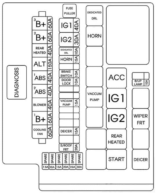 Hyundai Genesis Coupe - fuse box diagram - engine compartment - type 2 (variant 1)