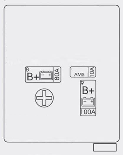 Hyundai Genesis - trunk (battery fuse box)