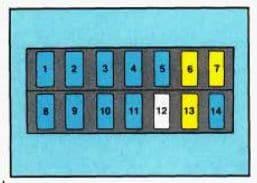 Geo Tracker - fuse box - instrument panel fuse block