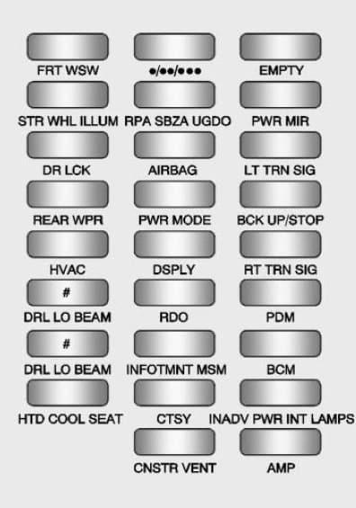 GMC Acadia mk1 - fuse box - instrument panel (fuse side)