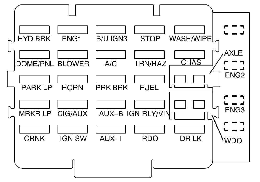 GMC C-Series mk2 - fuse box - instrument panel (alternate-72l)