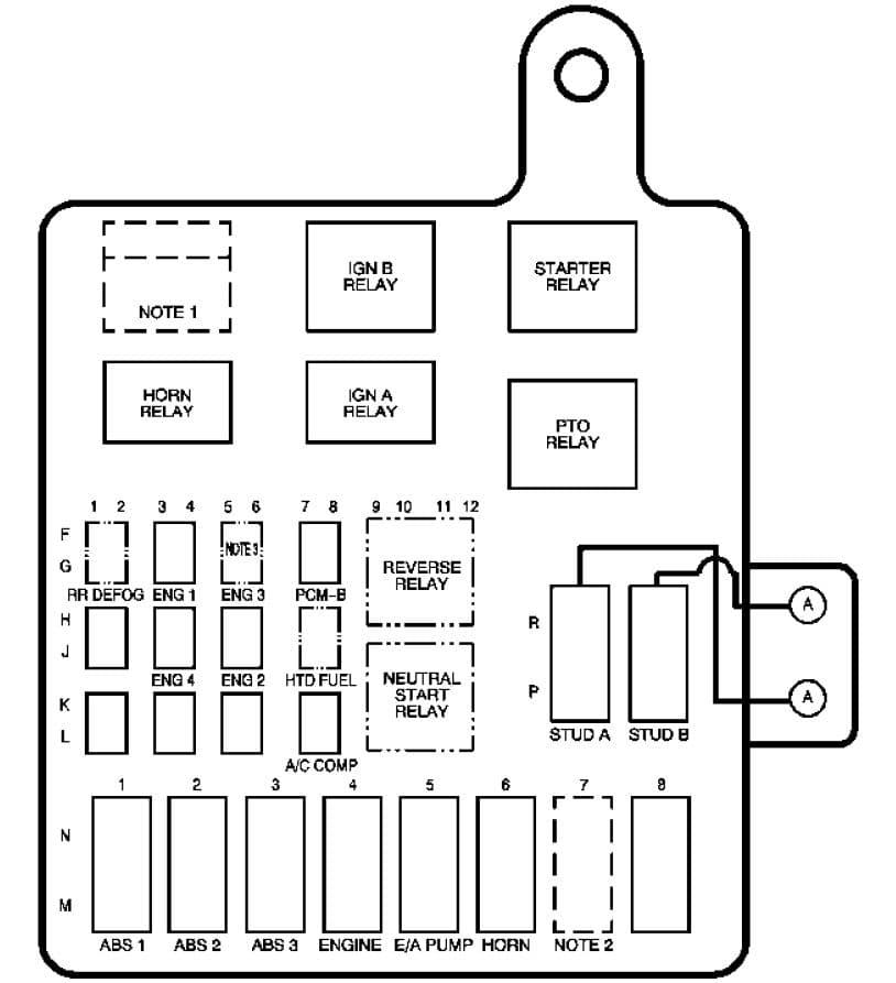 GMC C-Series mk3 - fuse box - engine compartment (primary fuse block)