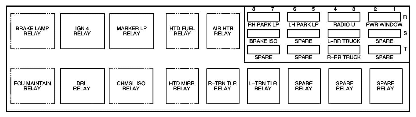 GMC C-Series mk3 - fuse box - instrument panel (fuse block 1)