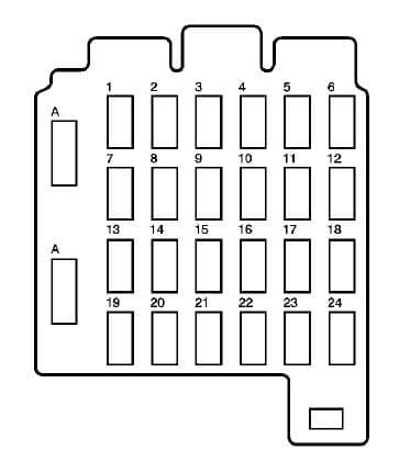 GMC C-Series mk3 - fuse box - instrument panel (fuse block 2)