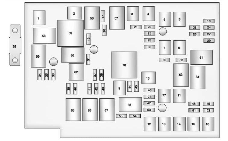 GMC Terrain - fuse box - engine compartment