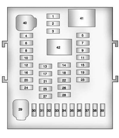 GMC Terrain - fuse box - instrument panel