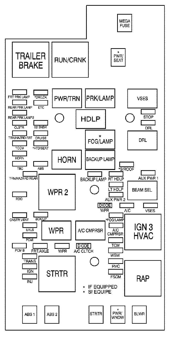 GMC Canyon mk1 - fuse box - engine compartment