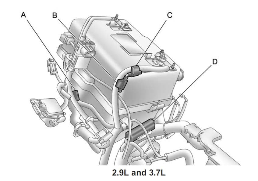 GMC Canyon mk1 – fuse box – engine compartment (engine 2.9L and 3.7L)