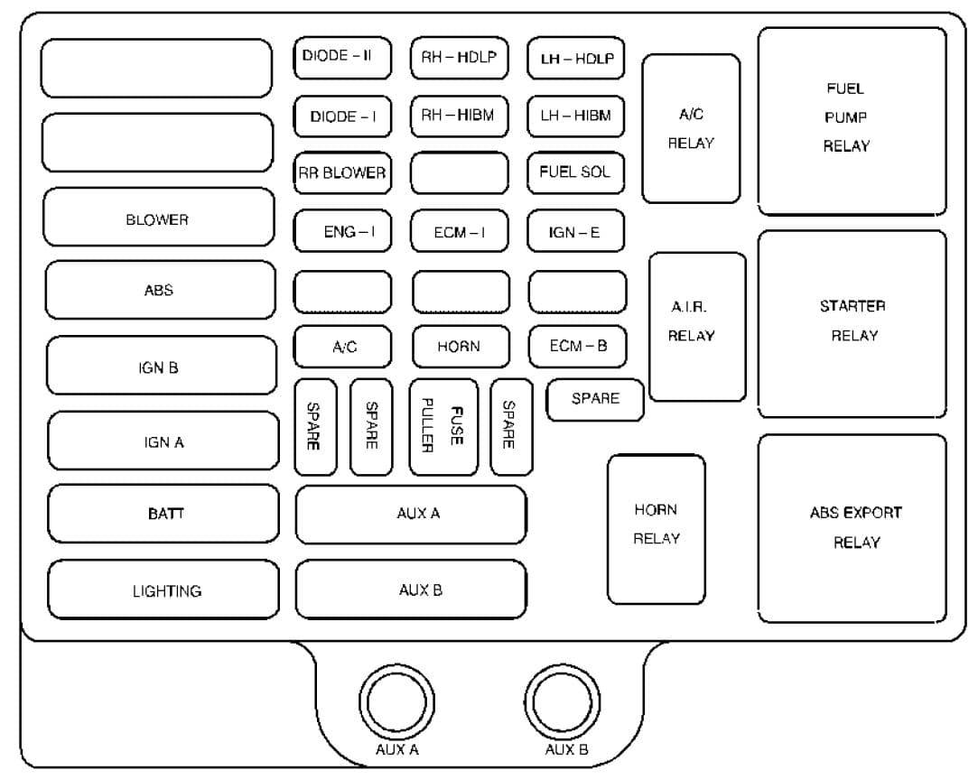 GMC Savana - fuse box - engine compartment
