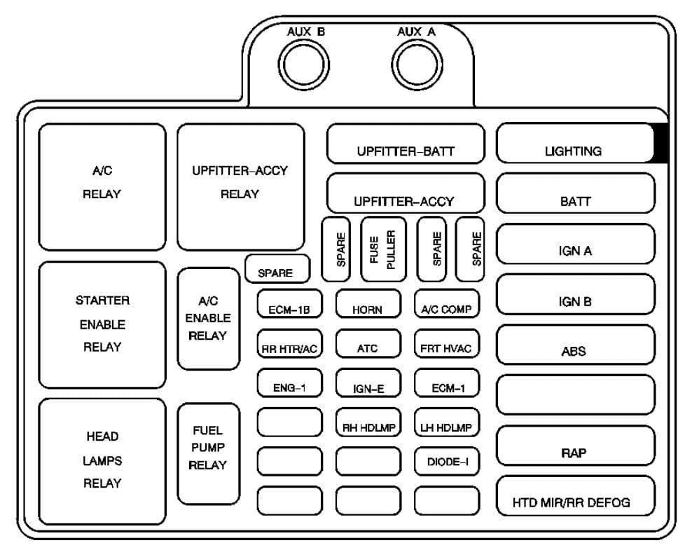GMC Safari mk2 - fuse box - engine compartment