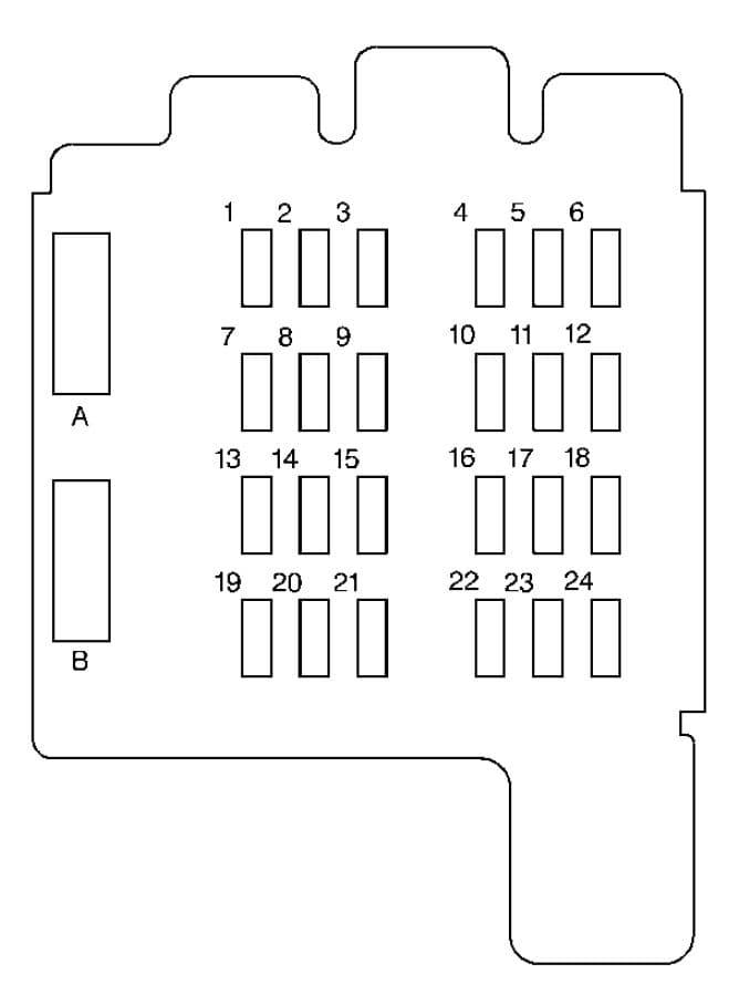 GMC Safari mk2 - fuse box - instrument panel