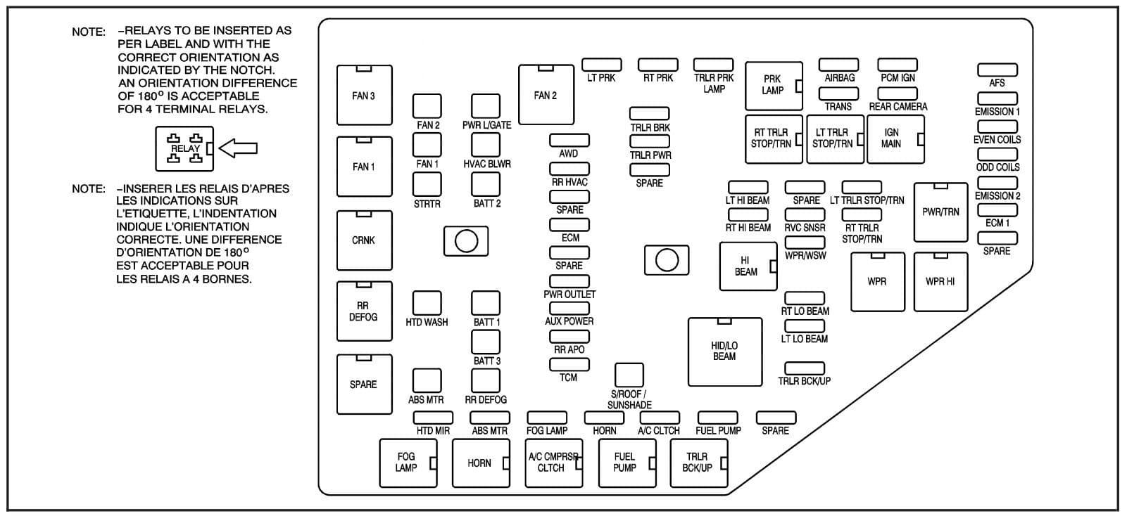 GMC Acadia - fuse box diagram - engine compartment