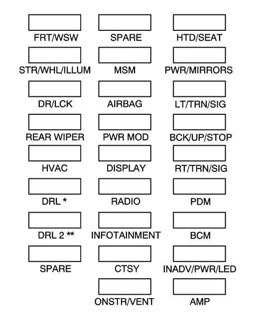 GMC Acadia - fuse box diagram - instrument panel (fuse side)