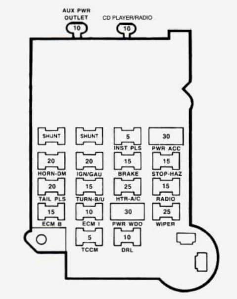 GMC Jimmy - fuse box diagram