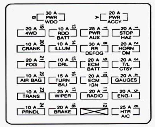 GMC Jimmy - fuse box diagram