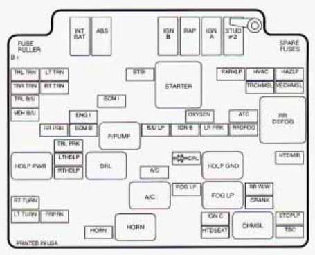 GMC Jimmy - fuse box diagram - engine compartment