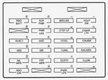 GMC Jimmy - fuse box diagram - instrument panel