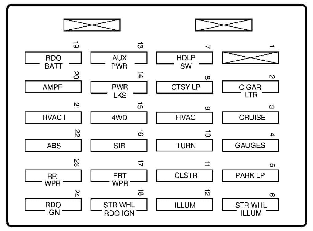 GMC Jimmy - fuse box - instrument panel