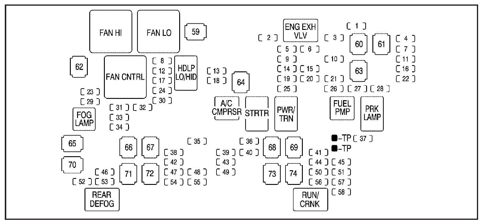 GMC Sierra - fuse box - engine compartment