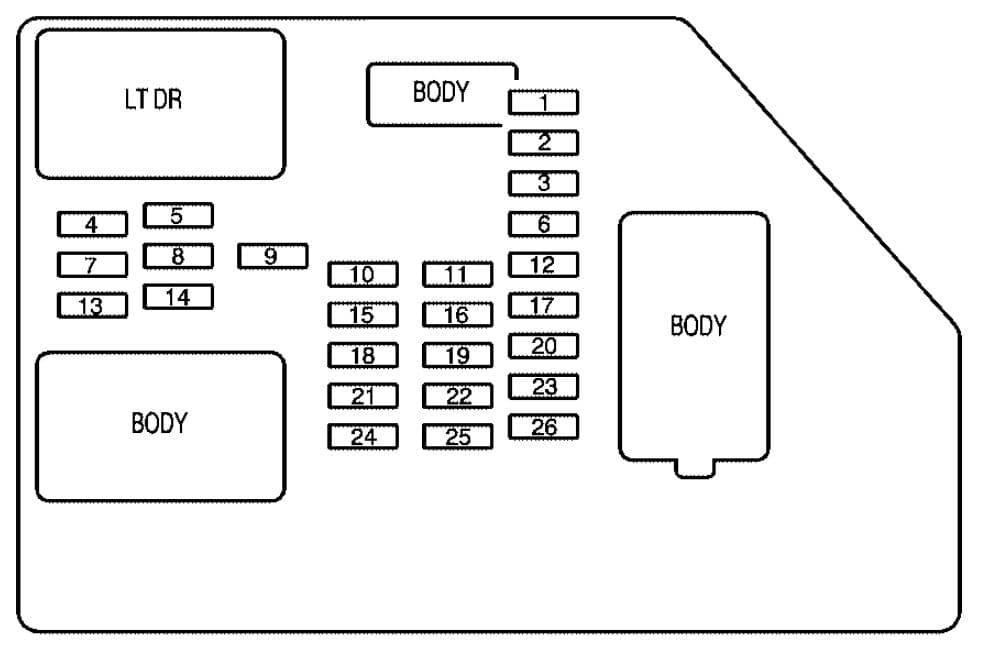 GMC Sierra - fuse box - instrument panel