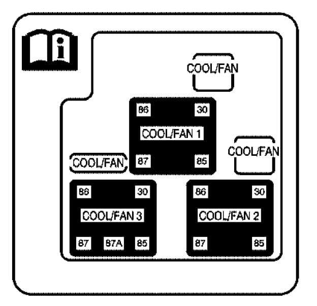 GMC Sierra mk1 - fuse box - auxiliary box