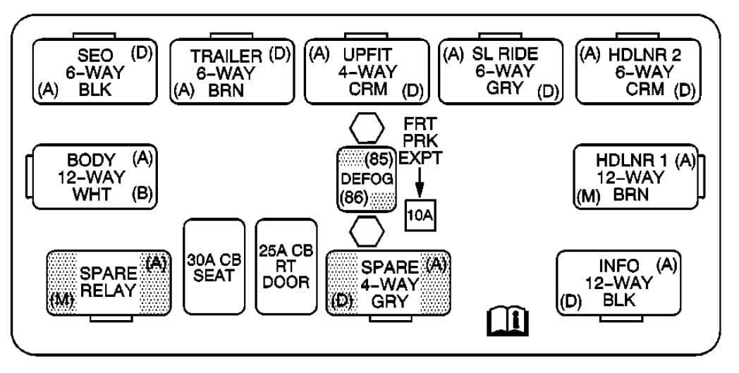 GMC Sierra mk1 - fuse box - center instrument panel