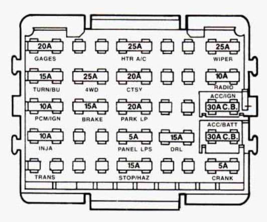 GMC Sierra mk1 - fuse box diagram