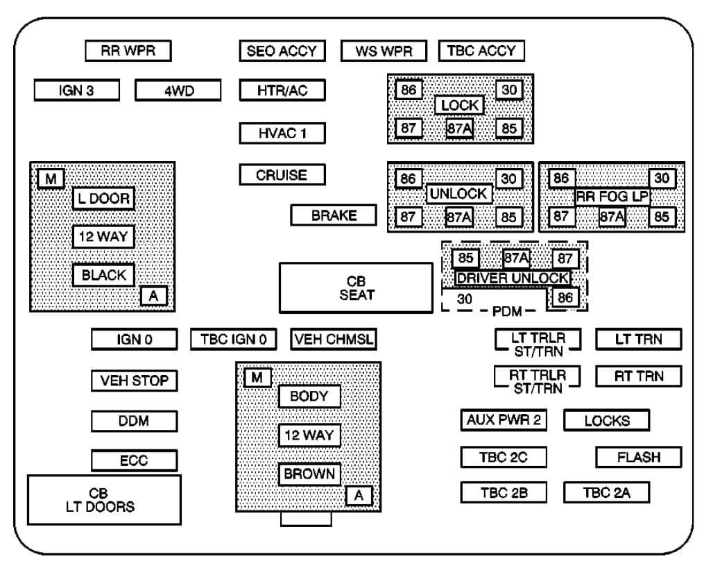 GMC Sierra mk1 - fuse box - instrument panel
