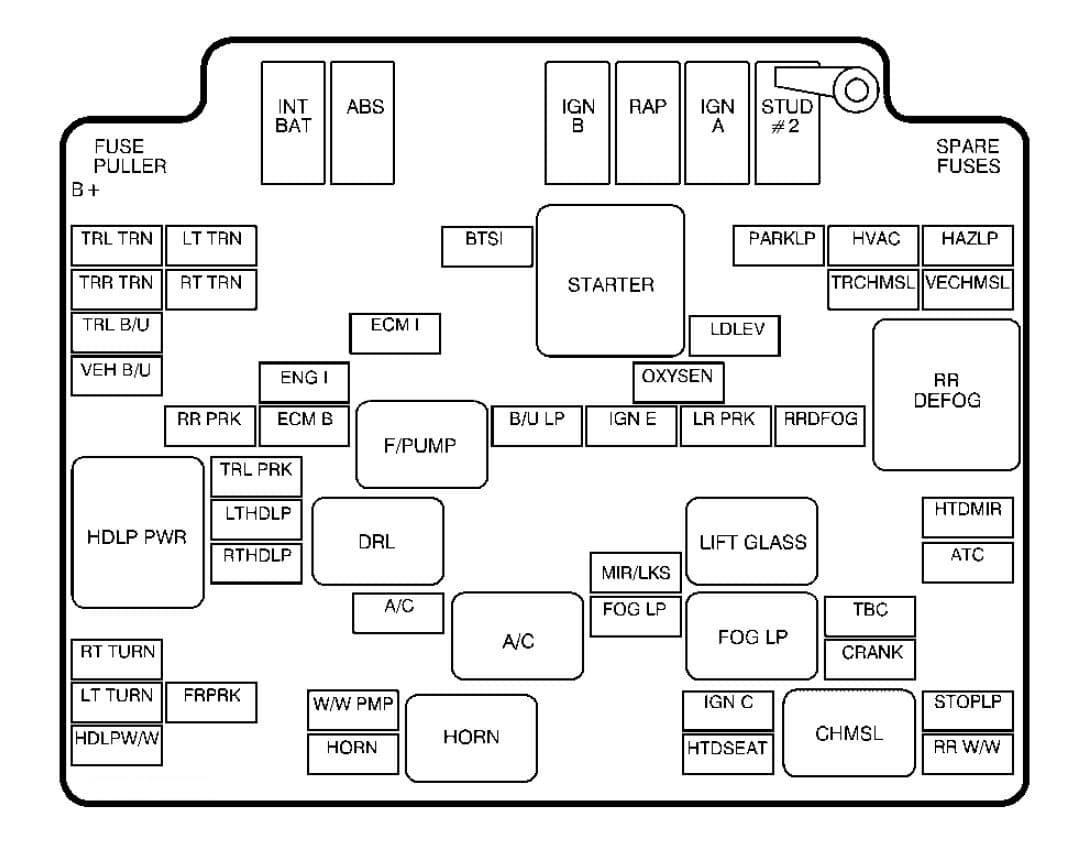 GMC Sonoma mk2 - fuse box - engine compartment