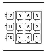 GMC T-Series - fuse box - relay block B