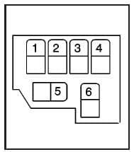 GMC T-series - fuse box - relay block C