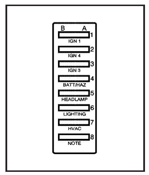 GMC Topkick - fuse box - engine compartment - (secondary box)