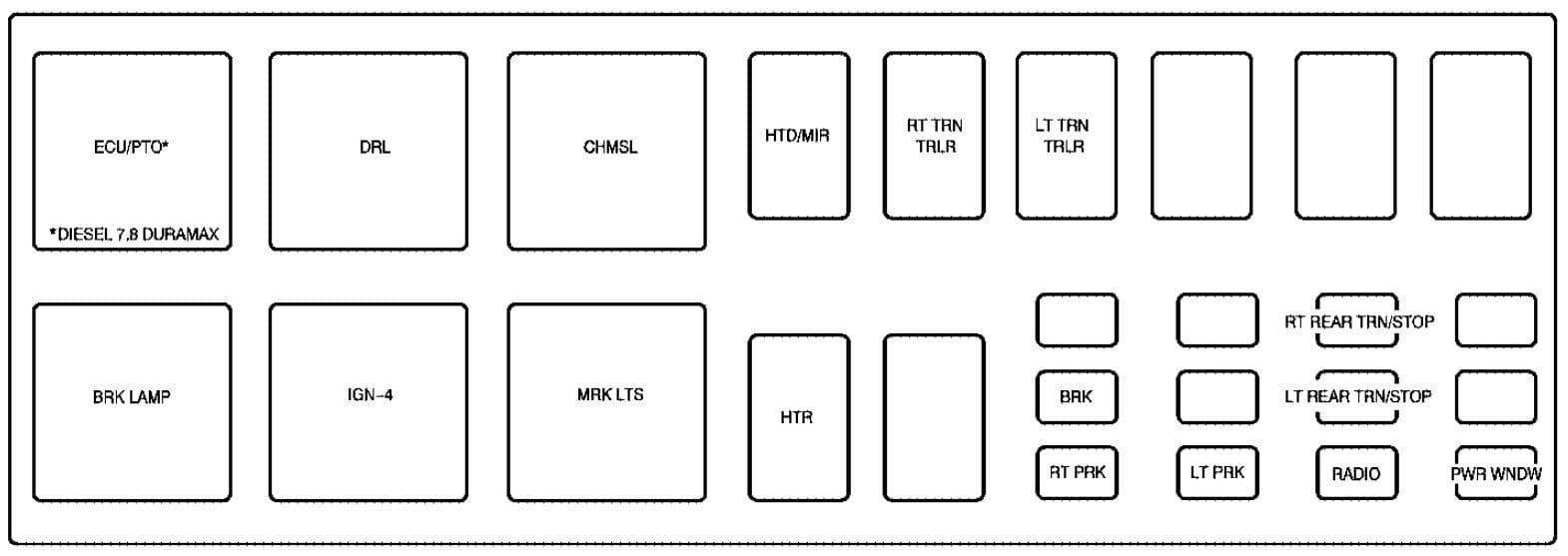 GMC Topkick - fuse box - instrument panel (box 2)