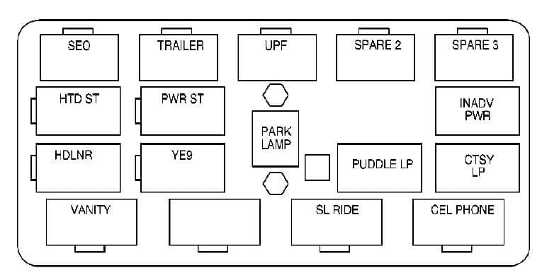 GMC Yukon - fuse box -center instrument panel