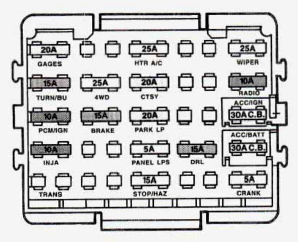 GMC Yukon - fuse box diagram