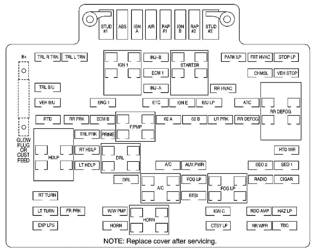 GMC Yukon - fuse box - engine compartment