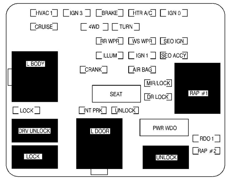 GMC Yukon - fuse box - instrument panel