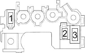 Honda CR-Z - fuse box diagram - battery terminal fuse box